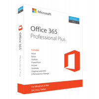 Office 365 on 5 PCs and 5 TB OneDrive